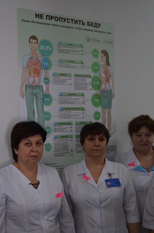 Фото медсестер в прозрачных и раком 27 фотография